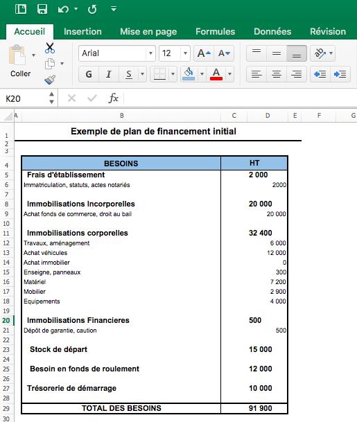 modele plan de financement initial excel